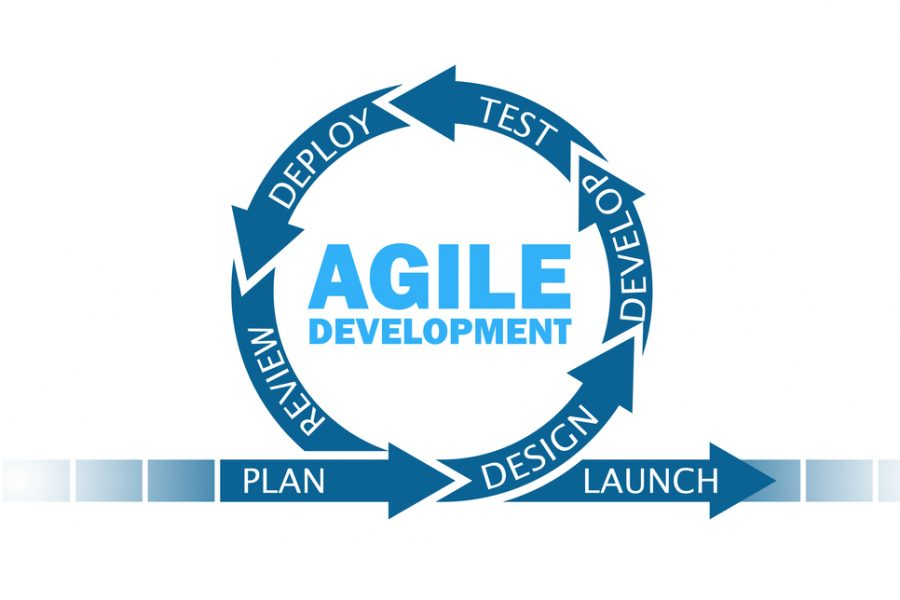 Agile Development – Understanding XP