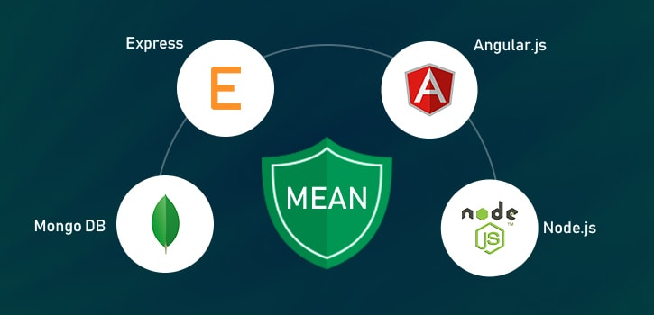 MEAN Stack Basics